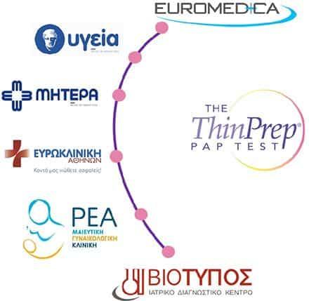 thinprep-pap-test